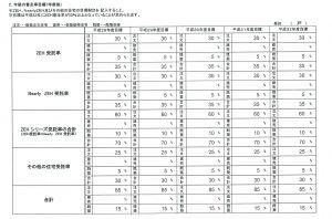 zeh%e7%9b%ae%e6%a8%99%e5%85%ac%e8%a1%a8
